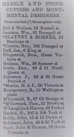 Belfast Street Directory extract 1870