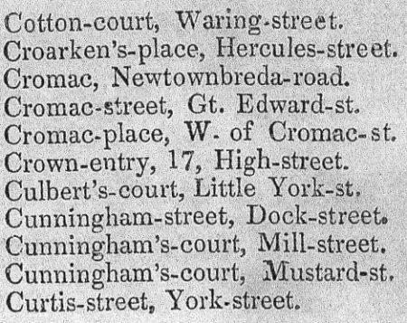 Croarken's Place in Martin's Street Directory 1839